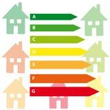 Etiquetas da energia com casa no fundo branco Imagem de Stock Royalty Free