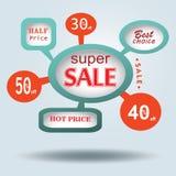 Etiquetas de la venta del vector Imagen de archivo libre de regalías