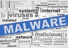 Etiquetas do wordcloud de Wordcloud do malware ilustração stock