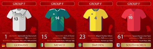Etiquetas engomadas del jersey del mundial del fútbol ilustración del vector