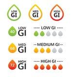 Etiquetas Glycemic del índice Imagen de archivo