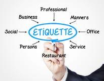 etiquette fotografia stock