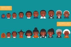 Etniska folkutvecklingar för afrikansk amerikan stock illustrationer