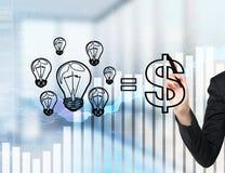 Ett begrepp av konsulterande service Affärskvinnas hand drar en formel var idéer är jämbördiga till pengar Arkivfoto