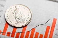 Ett schweizisk francmynt på fluktuerande graf fotografering för bildbyråer