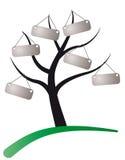 etykietki drzewo Zdjęcia Royalty Free