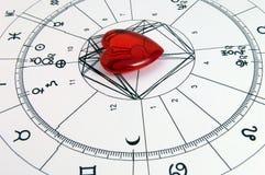 Eu amo a astrologia fotografia de stock
