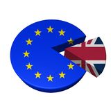 EU cake with UK slice taken out Royalty Free Stock Photos