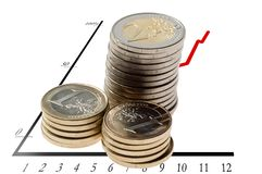 EUR Imagem de Stock Royalty Free