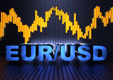 EUR - USD (Currency pair) Royalty Free Stock Photo