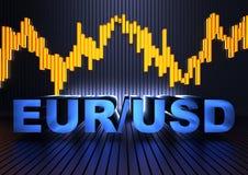 EUR - USD (pares de la moneda) Foto de archivo libre de regalías