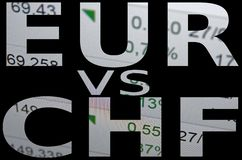 Eur vs chf Stock Photography