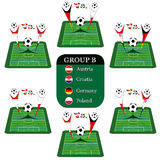 Euro 2008  group B Royalty Free Stock Images