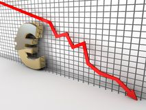 Euro. Chart is going down and hits the ground Stock Images