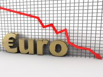 Euro. Chart is going down and hits the ground vector illustration