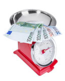 Euro Banknotes On The Scales. Inflation Euros. Stock Image