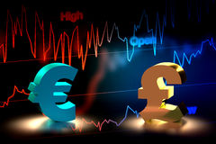 Euro and British Pound Currency Exchange, 3D Rendering Royalty Free Stock Image
