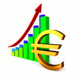 Euro business chart bar. Arrow chart bar, Euro sign,  Business concept Royalty Free Stock Images