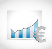 Euro business graph chart illustration design Royalty Free Stock Photo