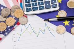 euro- centavo e centavo do dólar na carta de negócio Fotografia de Stock Royalty Free