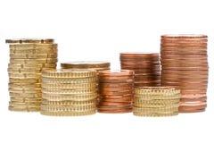 Euro centen Royalty-vrije Stock Foto's