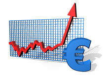 Euro chart. Illustration of a euro chart on the up Royalty Free Stock Photo