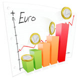 Euro chart. Concept representing the strength of euro money Royalty Free Stock Images