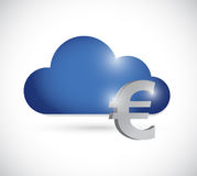 Euro cloud currency concept illustration Stock Photography