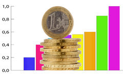 Euro coin on a graph bar. Euro coin against the background of a color bar chart Royalty Free Stock Image
