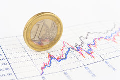 Euro coin standing on growth chart. Close-up Royalty Free Stock Photo