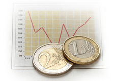 Euro coins on financial newspaper Royalty Free Stock Photo