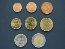Euro coins from Finland Royalty Free Stock Images