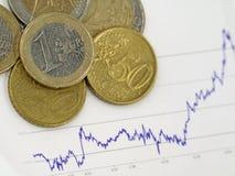 Euro coins lying on a graph, concept of european stock market trading