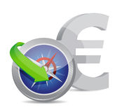 Euro Compass currency exchange direction Royalty Free Stock Photo