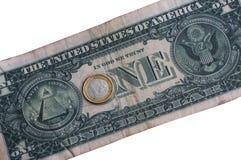 Euro concept de parité du dollar Image stock
