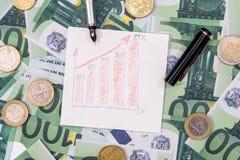 euro- contas e moeda com carta e pena de negócio Conceito do negócio Imagens de Stock