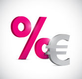 Euro currency and percentage symbol Royalty Free Stock Photography