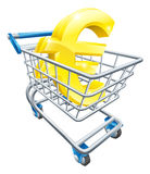 Euro currency shopping cart Stock Photos