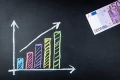 Euro de croissance de graphique de gestion image stock