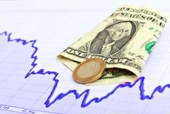 Euro del dólar del mercado de acción Imagenes de archivo