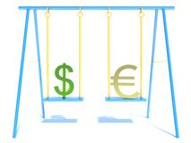 Euro and dollar Royalty Free Stock Image