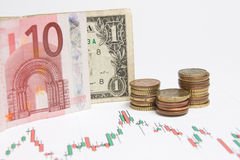 Euro and dollar bill Stock Images