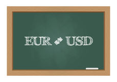 Euro dollar currency exchange text on chalkboard Royalty Free Stock Photography