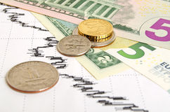 Euro dollar exchange rate. Stock Images