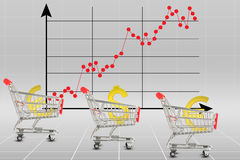 Euro and dollar signs in shopping cart Royalty Free Stock Images