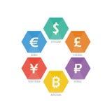 Euro Dollar Yen Yuan Bitcoin Ruble Pound Mainstream currencies symbols on shield sign. Royalty Free Stock Photos