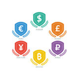 Euro Dollar Yen Yuan Bitcoin Ruble Pound Mainstream currencies symbols on shield sign. Stock Photography