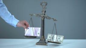 Euro dominuje dolara dalej waży, wekslowych temp pojęcie, rynku papierów wartościowych handel zbiory wideo