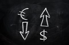 Euro e dólar Fotografia de Stock