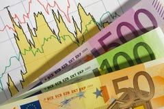 Euro e diagramma Fotografie Stock Libere da Diritti